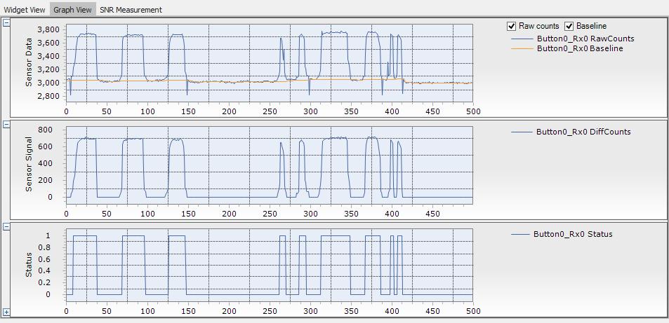 Tuner-graph