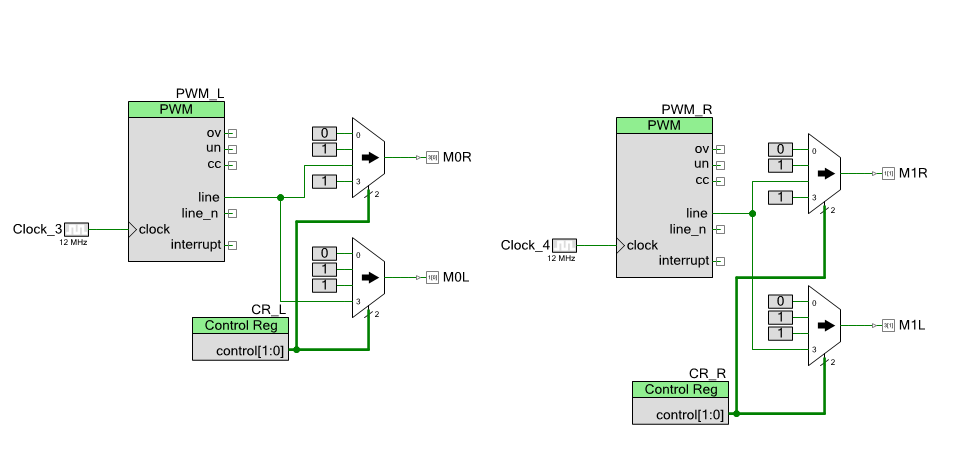 PSoC Motor Driver Schematic