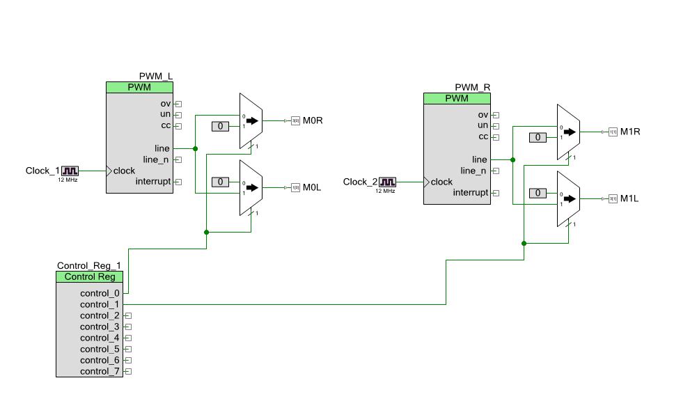PSoC Motor Driver Schematic (broken)