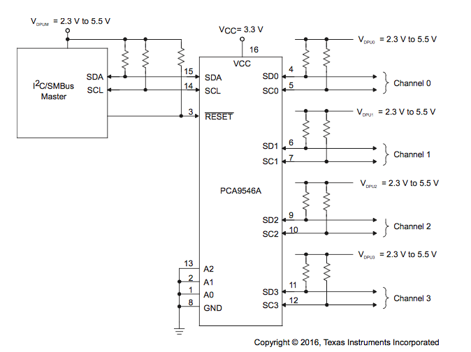 PCA9546A Block Diagram