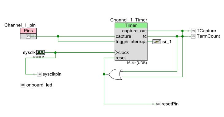 PSoC 5 Timer Schematic