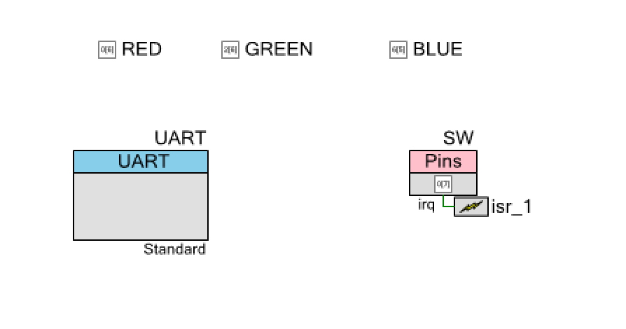 FreeRTOS Binary Semaphore Schematic