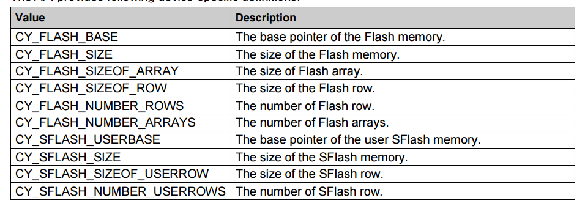 PSoC 4 Flash System Reference Guide