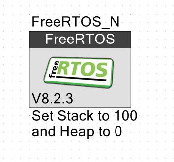 FreeRTOS PSoC Component Symbol