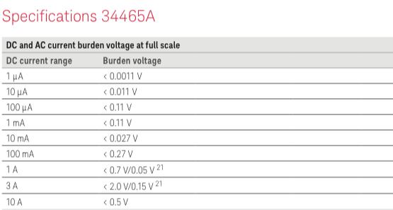 Keysight 34465A Drop Out Voltage