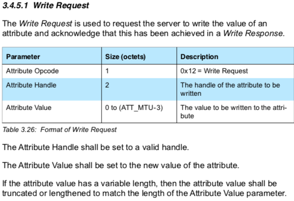 BLE Write Request, Write Command, Signed Write Command